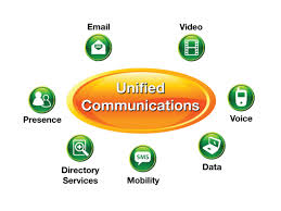 unifiedcommunications